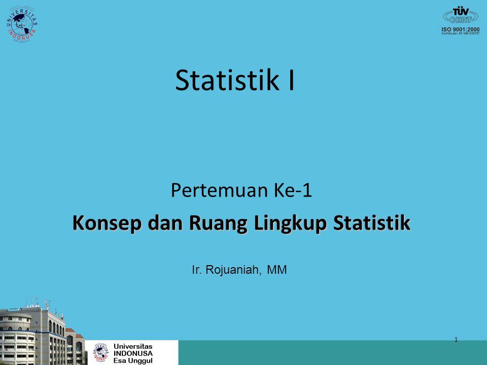 1 Statistik I Pertemuan Ke-1 Konsep dan Ruang Lingkup Statistik Ir. Rojuaniah, MM