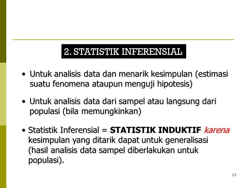 13 2. STATISTIK INFERENSIAL Untuk analisis data dan menarik kesimpulan (estimasi suatu fenomena ataupun menguji hipotesis)Untuk analisis data dan mena