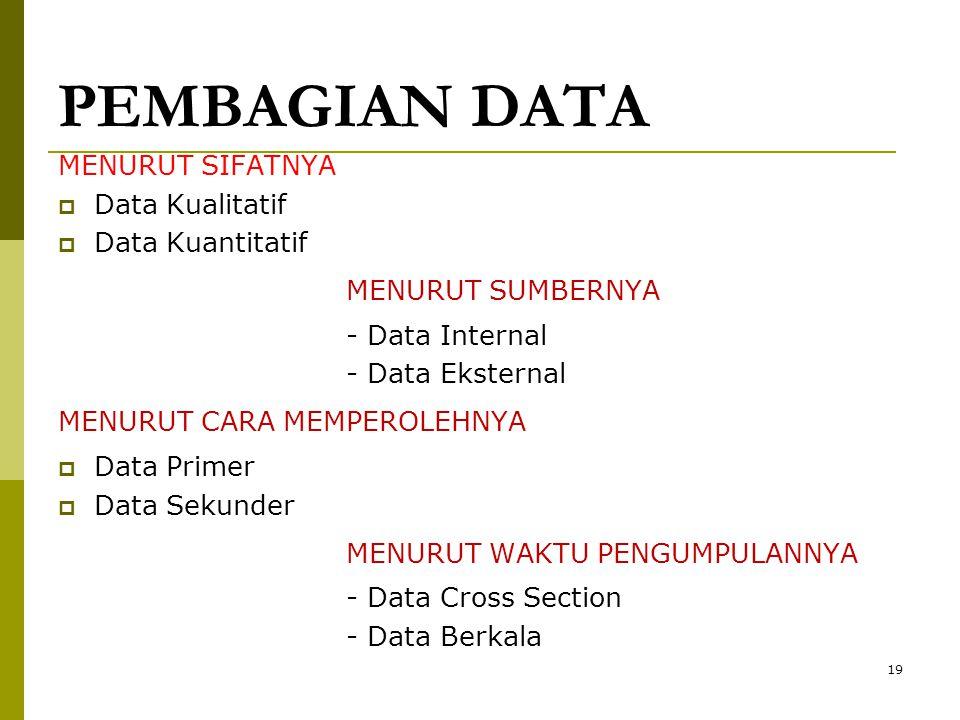 PEMBAGIAN DATA MENURUT SIFATNYA  Data Kualitatif  Data Kuantitatif MENURUT SUMBERNYA - Data Internal - Data Eksternal MENURUT CARA MEMPEROLEHNYA  D