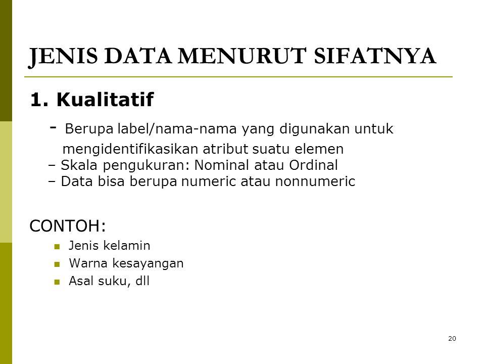 JENIS DATA MENURUT SIFATNYA 1. Kualitatif - Berupa label/nama-nama yang digunakan untuk mengidentifikasikan atribut suatu elemen – Skala pengukuran: N