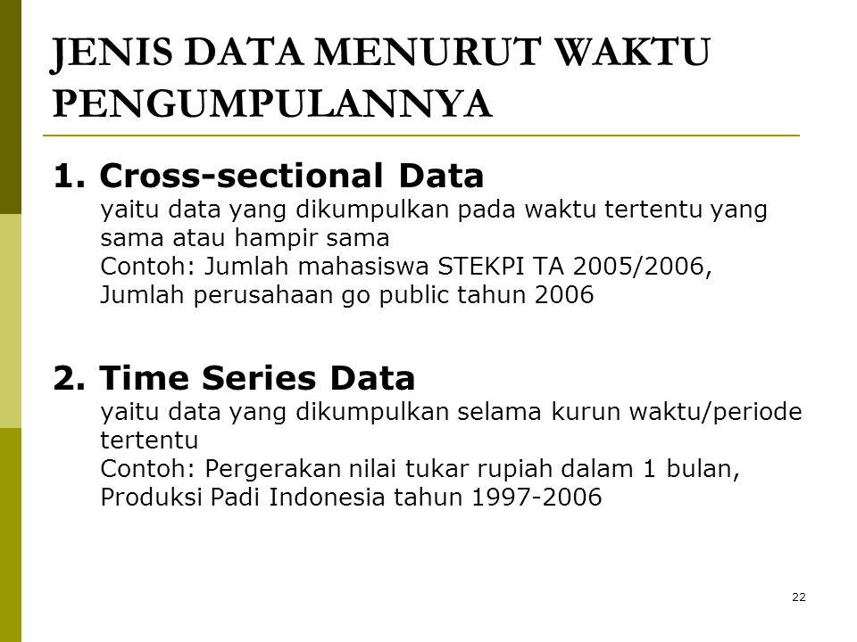 JENIS DATA MENURUT WAKTU PENGUMPULANNYA 1. Cross-sectional Data yaitu data yang dikumpulkan pada waktu tertentu yang sama atau hampir sama Contoh: Jum
