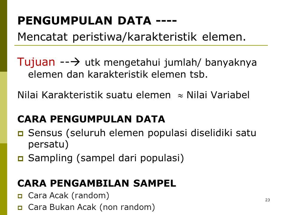 PENGUMPULAN DATA ---- Mencatat peristiwa/karakteristik elemen. Tujuan --  utk mengetahui jumlah/ banyaknya elemen dan karakteristik elemen tsb. Nilai