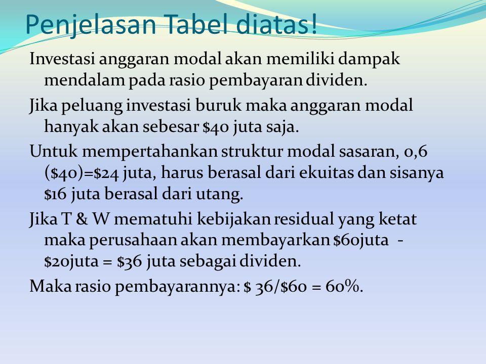 Penjelasan Tabel diatas.