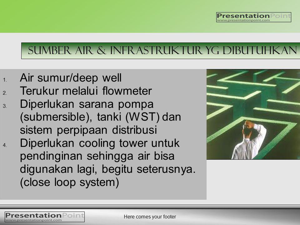 Here comes your footer 1. Air sumur/deep well 2. Terukur melalui flowmeter 3. Diperlukan sarana pompa (submersible), tanki (WST) dan sistem perpipaan
