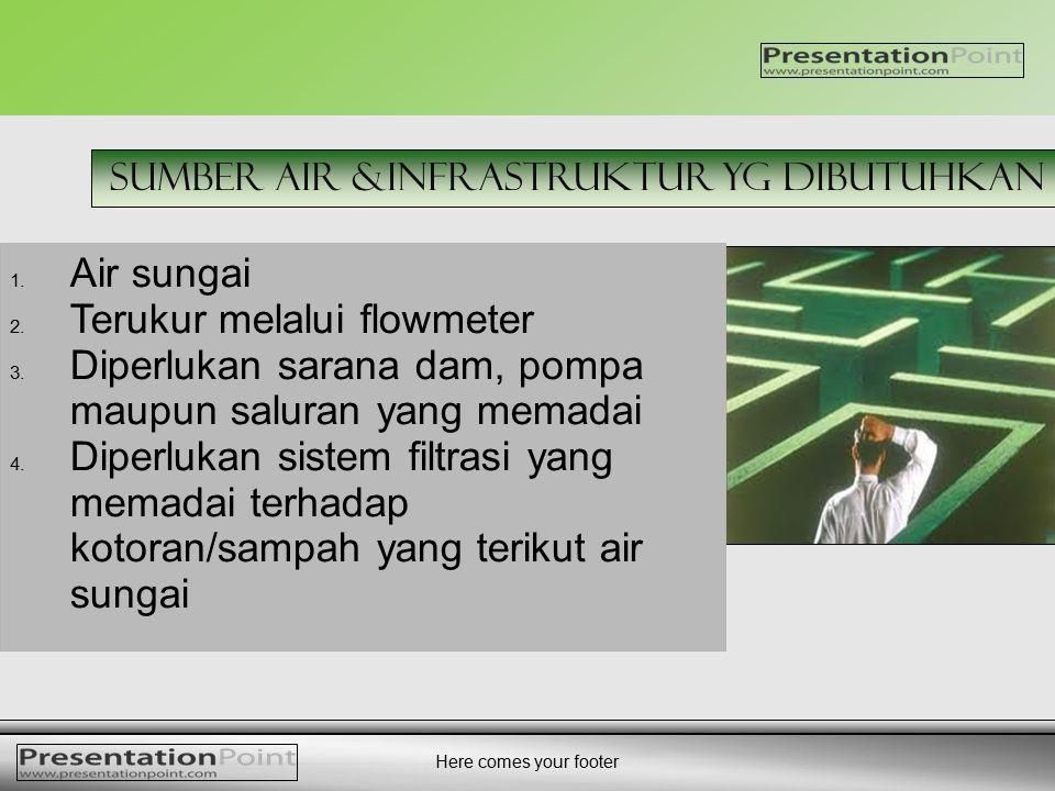 Here comes your footer 1.Air sungai 2. Terukur melalui flowmeter 3.