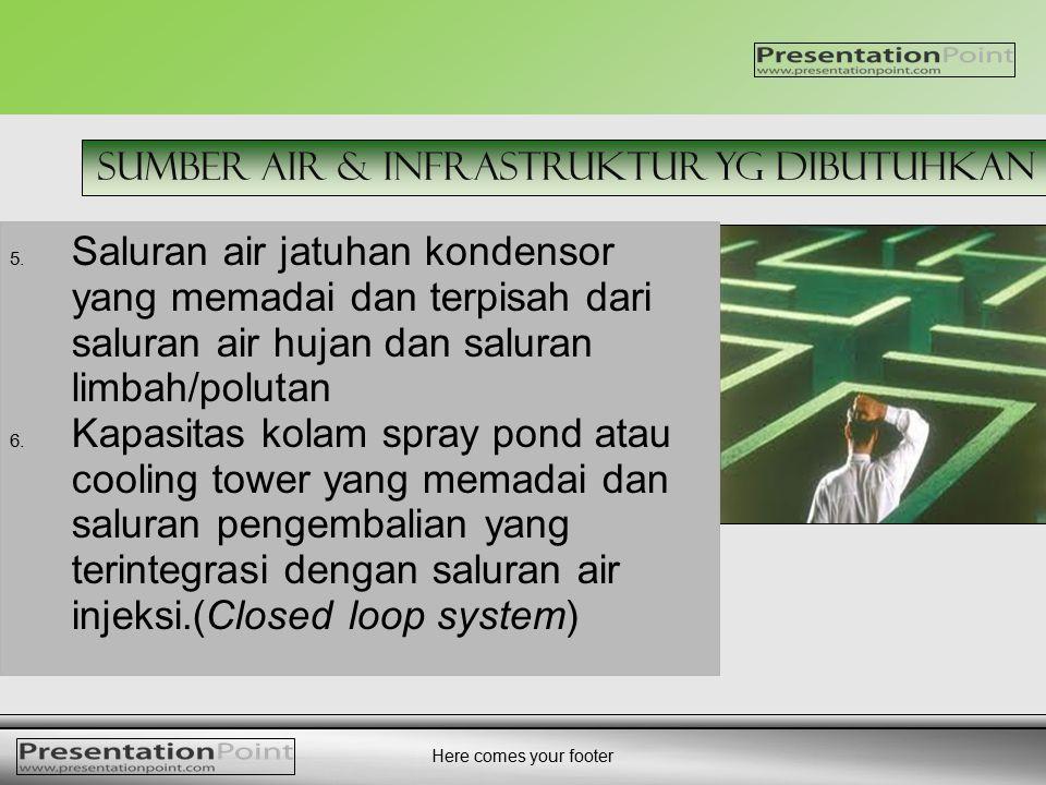 Here comes your footer 5. Saluran air jatuhan kondensor yang memadai dan terpisah dari saluran air hujan dan saluran limbah/polutan 6. Kapasitas kolam