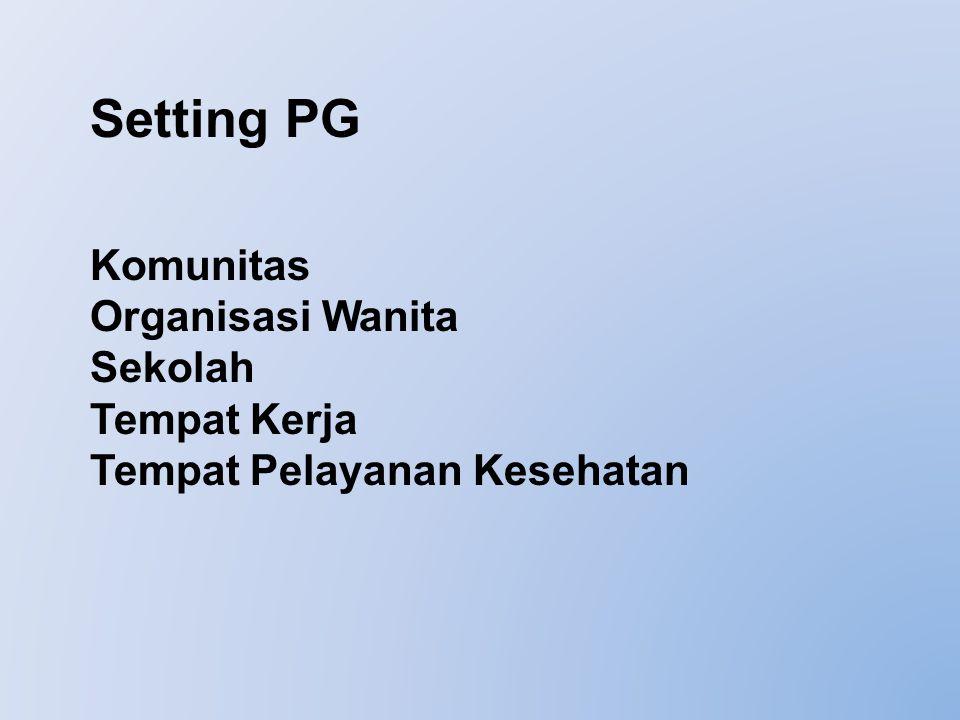 Setting PG Komunitas Organisasi Wanita Sekolah Tempat Kerja Tempat Pelayanan Kesehatan