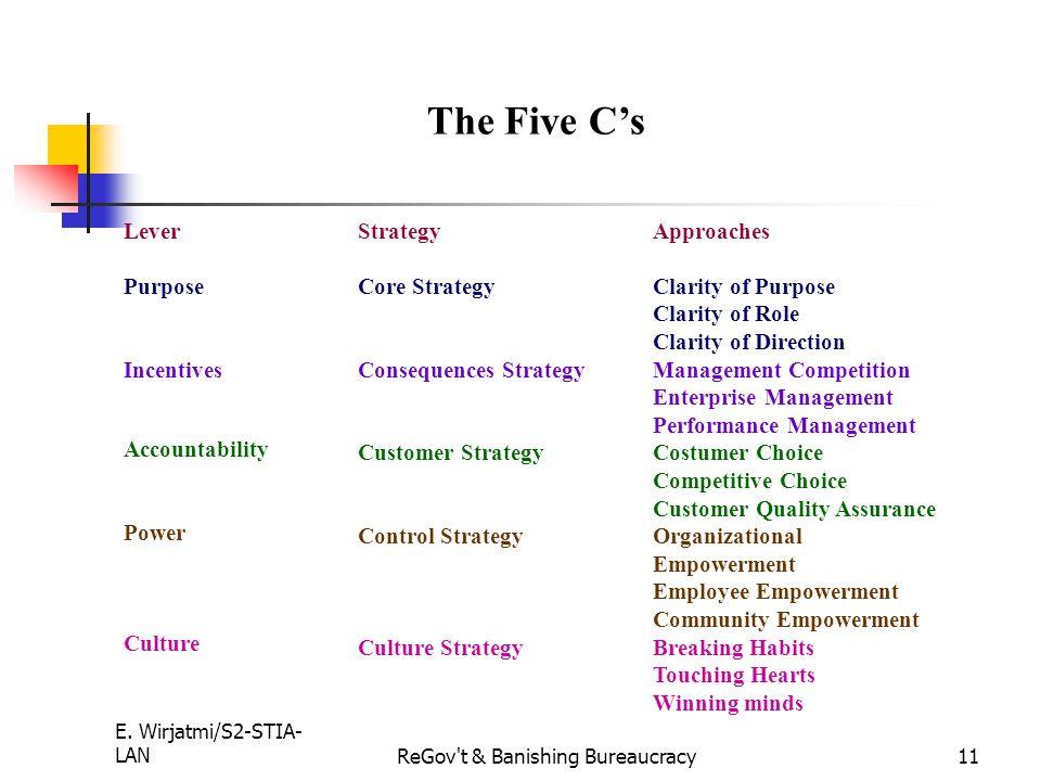 "E. Wirjatmi/S2-STIA- LANReGov't & Banishing Bureaucracy10 LANGKAHNYA KEMUDIAN (""THE NEXT STEPS"") Memisahkan Kegiatan Mengarah (Steering) dan Kegiatan"