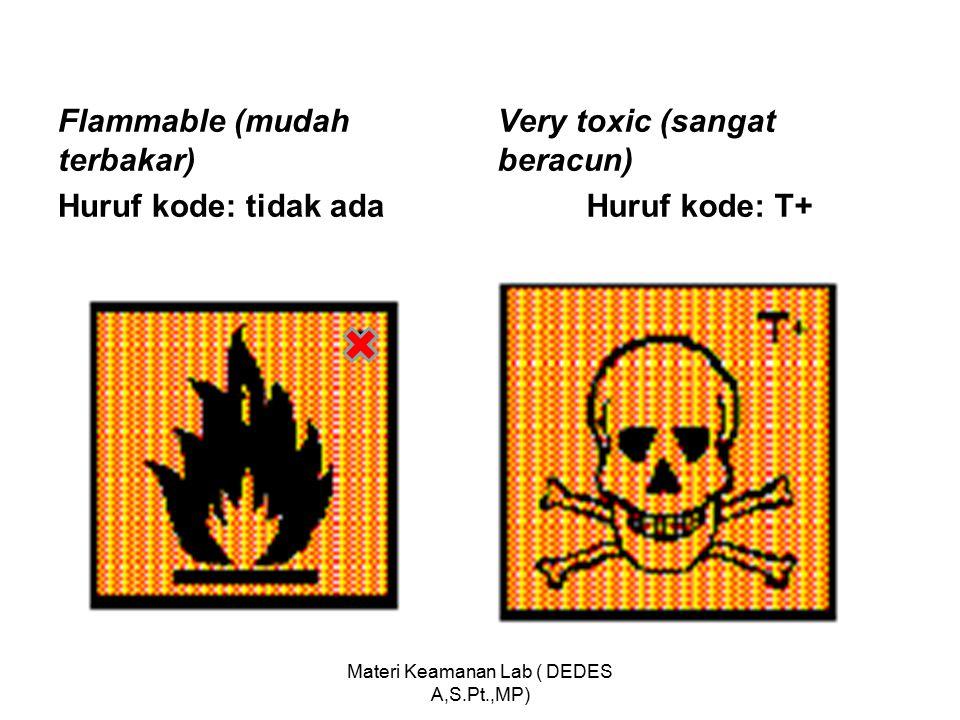 Toxic (beracun) Huruf kode: T Very toxic (sangat beracun) Huruf kode: T+ Materi Keamanan Lab ( DEDES A,S.Pt.,MP)