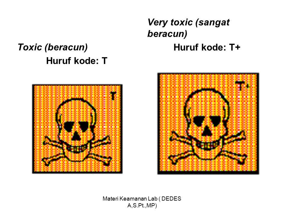 Harmful (berbahaya) Huruf kode: Xn Corrosive (korosif) Huruf kode: C Materi Keamanan Lab ( DEDES A,S.Pt.,MP)