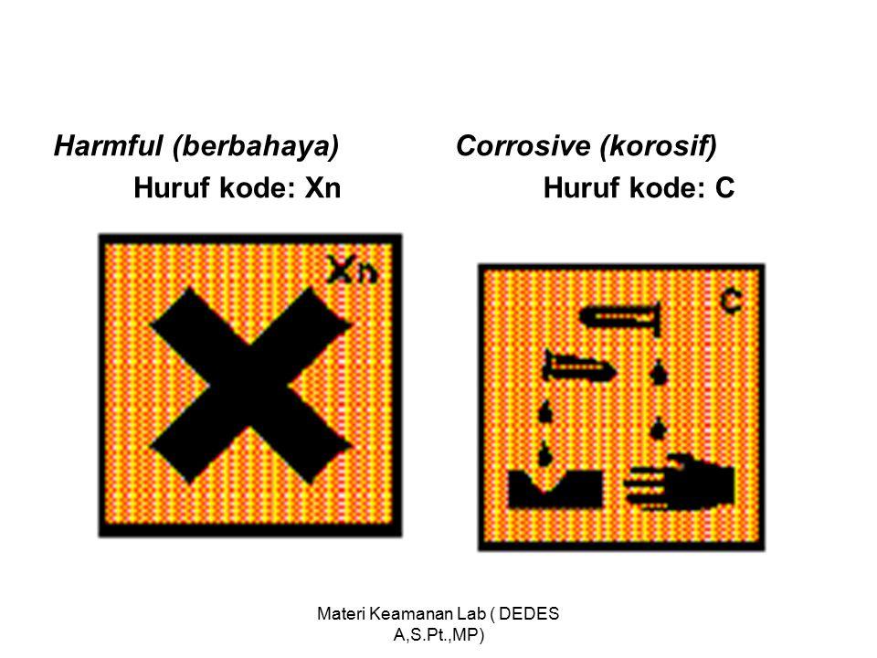 Irritant (menyebabkan iritasi) Huruf kode : Xi Bahan berbahaya bagi lingkungan Huruf kode: N Materi Keamanan Lab ( DEDES A,S.Pt.,MP)