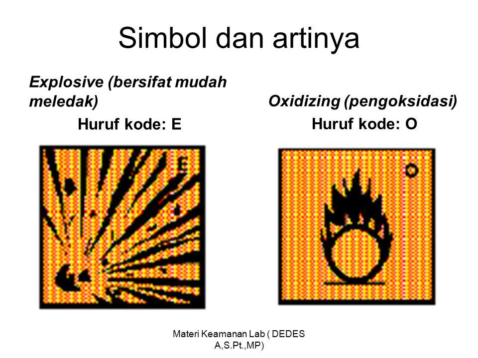 Extremely flammable (amat sangat mudah terbakar) Huruf kode:F+ Highly flammable (sangat mudah terbakar) Huruf kode:F Materi Keamanan Lab ( DEDES A,S.Pt.,MP)