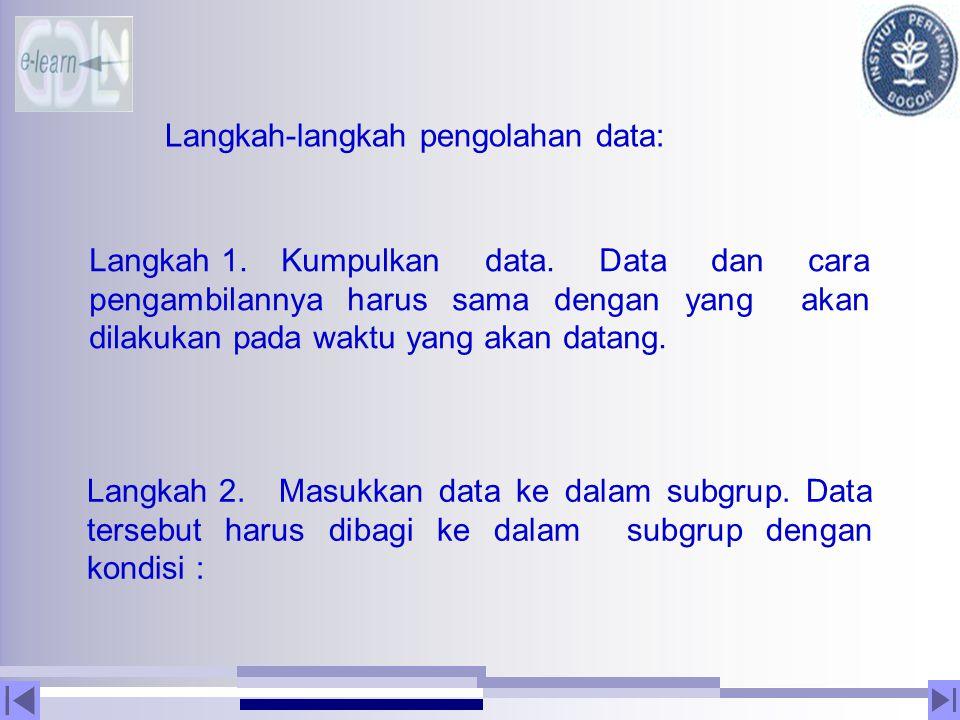 Langkah-langkah pengolahan data: Langkah 1.Kumpulkan data. Data dan cara pengambilannya harus sama dengan yang akan dilakukan pada waktu yang akan dat