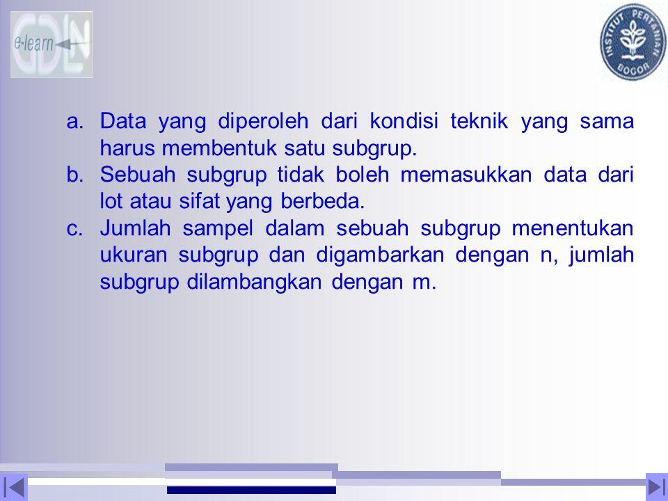 a.Data yang diperoleh dari kondisi teknik yang sama harus membentuk satu subgrup. b.Sebuah subgrup tidak boleh memasukkan data dari lot atau sifat yan