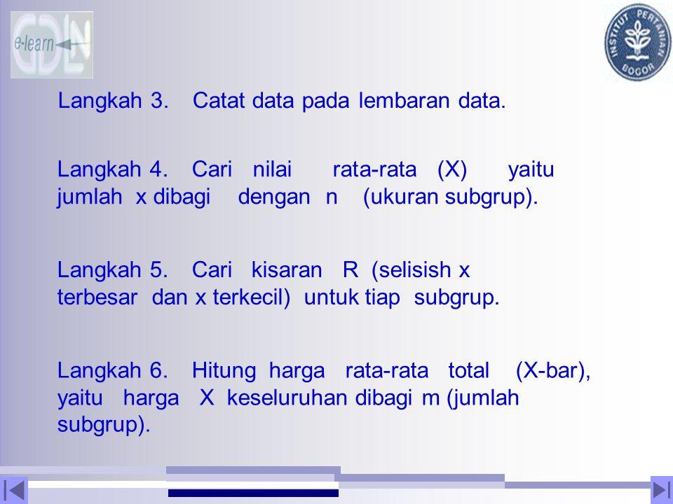 Langkah 3.Catat data pada lembaran data. Langkah 4.Cari nilai rata-rata (X) yaitu jumlah x dibagi dengan n (ukuran subgrup). Langkah 5.Cari kisaran R