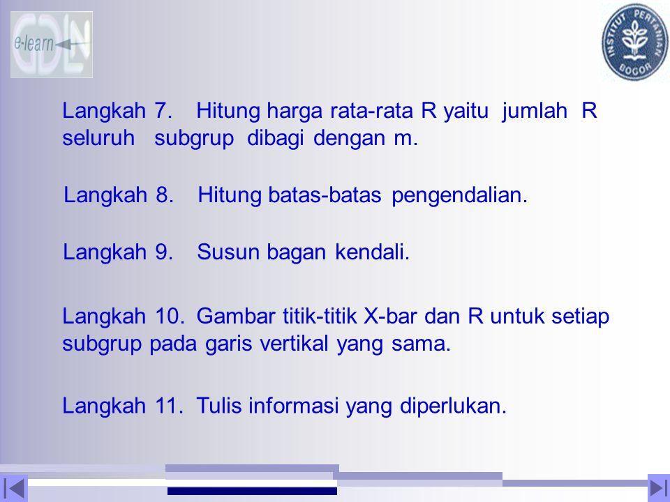 Langkah 7.Hitung harga rata-rata R yaitu jumlah R seluruh subgrup dibagi dengan m. Langkah 8.Hitung batas-batas pengendalian. Langkah 9.Susun bagan ke