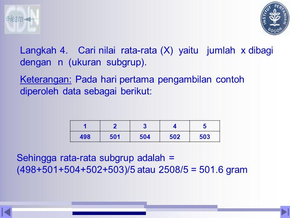 Langkah 4.Cari nilai rata-rata (X) yaitu jumlah x dibagi dengan n (ukuran subgrup). Keterangan: Pada hari pertama pengambilan contoh diperoleh data se