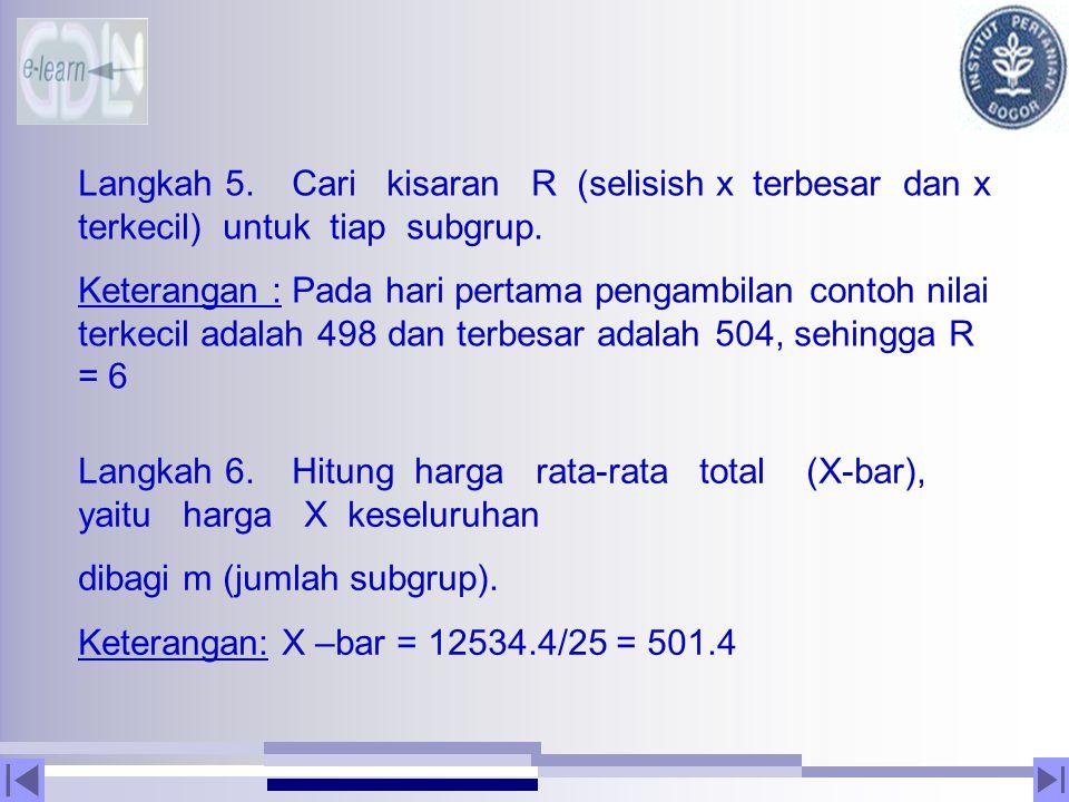 Langkah 5.Cari kisaran R (selisish x terbesar dan x terkecil) untuk tiap subgrup. Keterangan : Pada hari pertama pengambilan contoh nilai terkecil ada