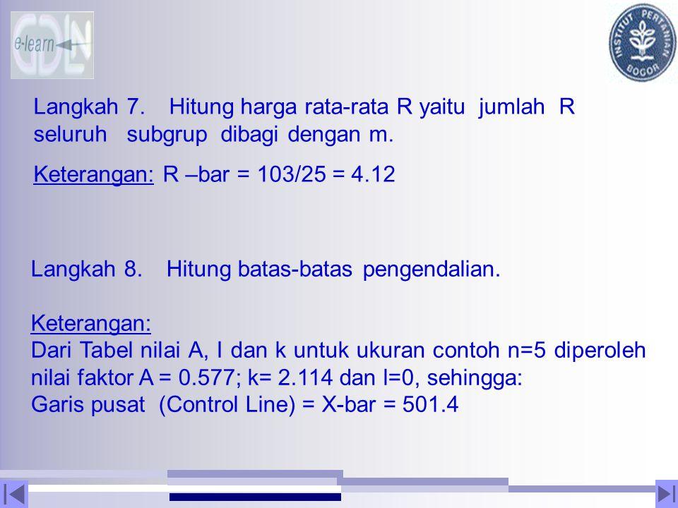 Langkah 8.Hitung batas-batas pengendalian. Keterangan: Dari Tabel nilai A, I dan k untuk ukuran contoh n=5 diperoleh nilai faktor A = 0.577; k= 2.114