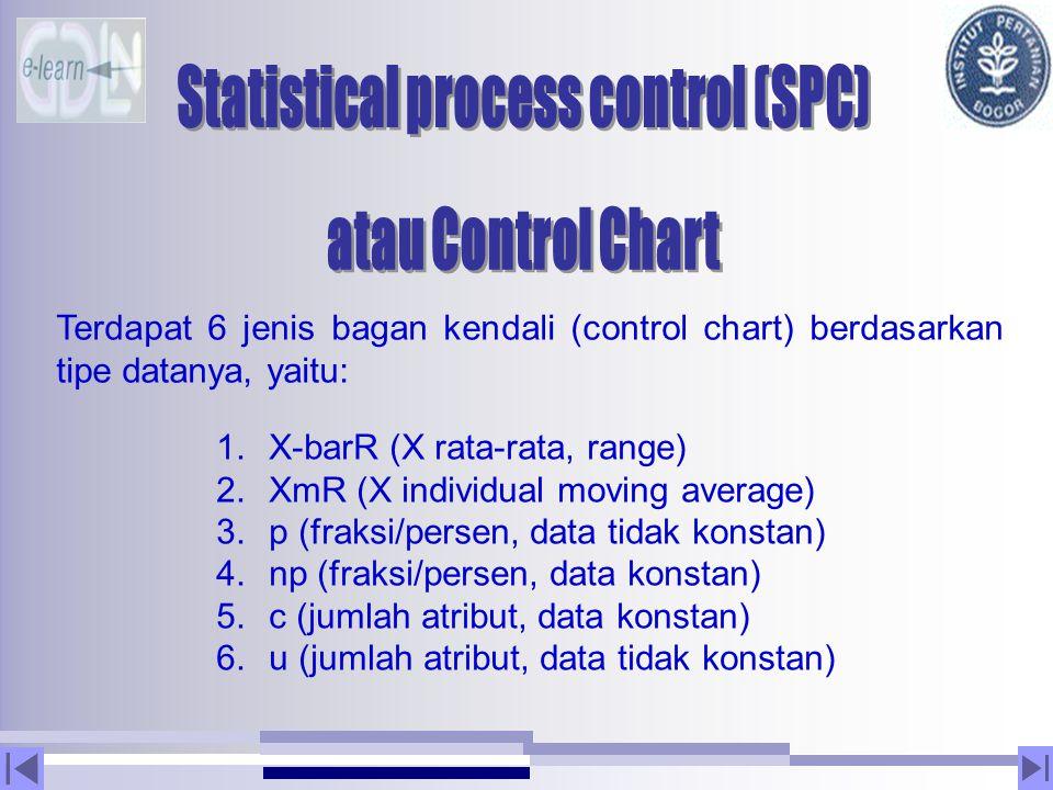 Terdapat 6 jenis bagan kendali (control chart) berdasarkan tipe datanya, yaitu: 1.X-barR (X rata-rata, range) 2.XmR (X individual moving average) 3.p