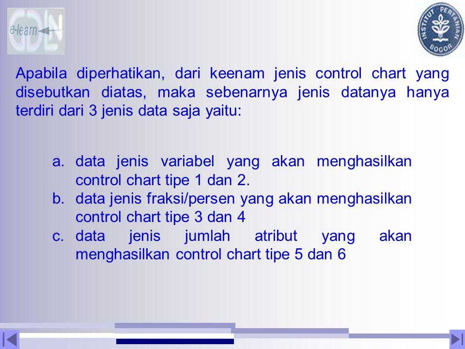 Apabila diperhatikan, dari keenam jenis control chart yang disebutkan diatas, maka sebenarnya jenis datanya hanya terdiri dari 3 jenis data saja yaitu