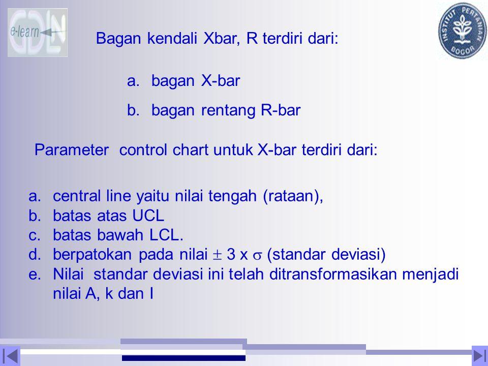 a.central line yaitu nilai tengah (rataan), b.batas atas UCL c.batas bawah LCL. d.berpatokan pada nilai  3 x  (standar deviasi) e.Nilai standar devi