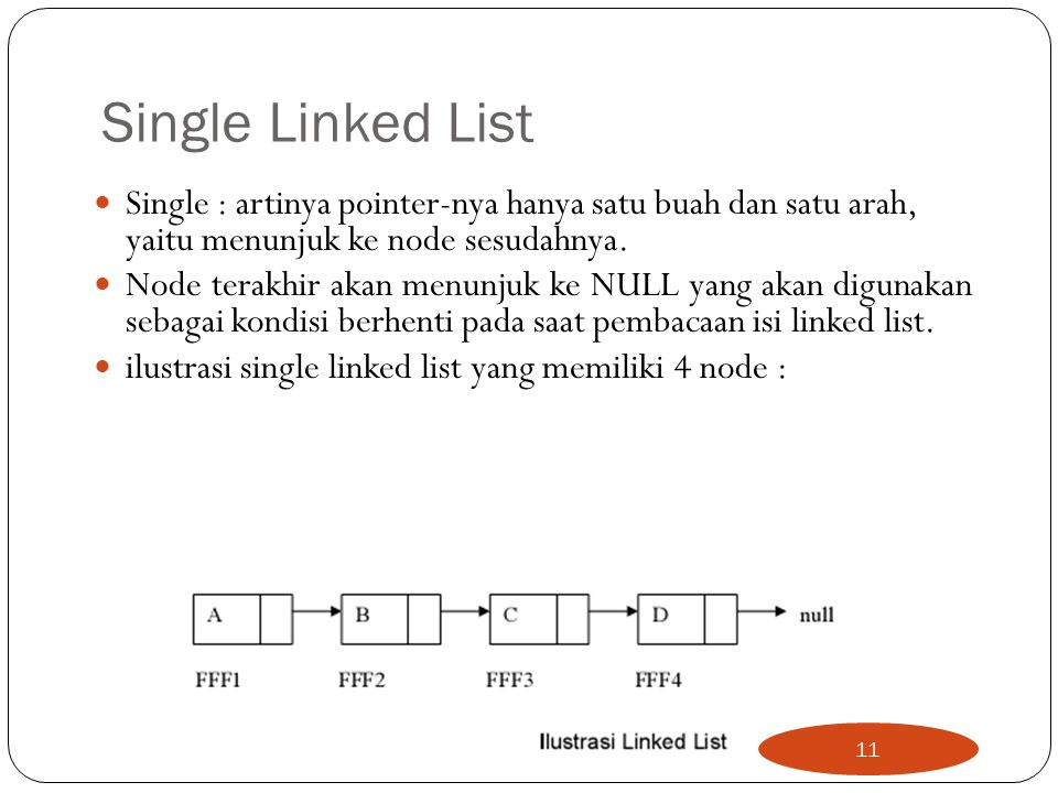 Gambaran Struktur Node null Link atau pointer data null Single linked-list Double linked-list