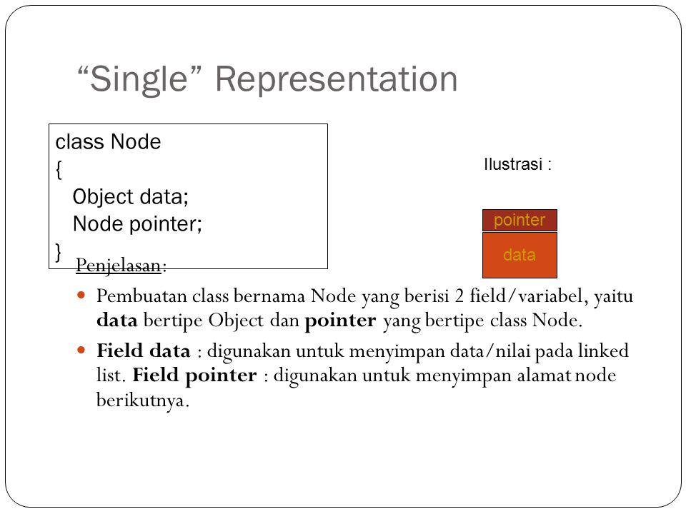 Ilustrasi Single Linked List Linked list yang memiliki 4 node, dimana node terakhir menunjuk ke NULL. A0A1A2A3 KepalaEkor
