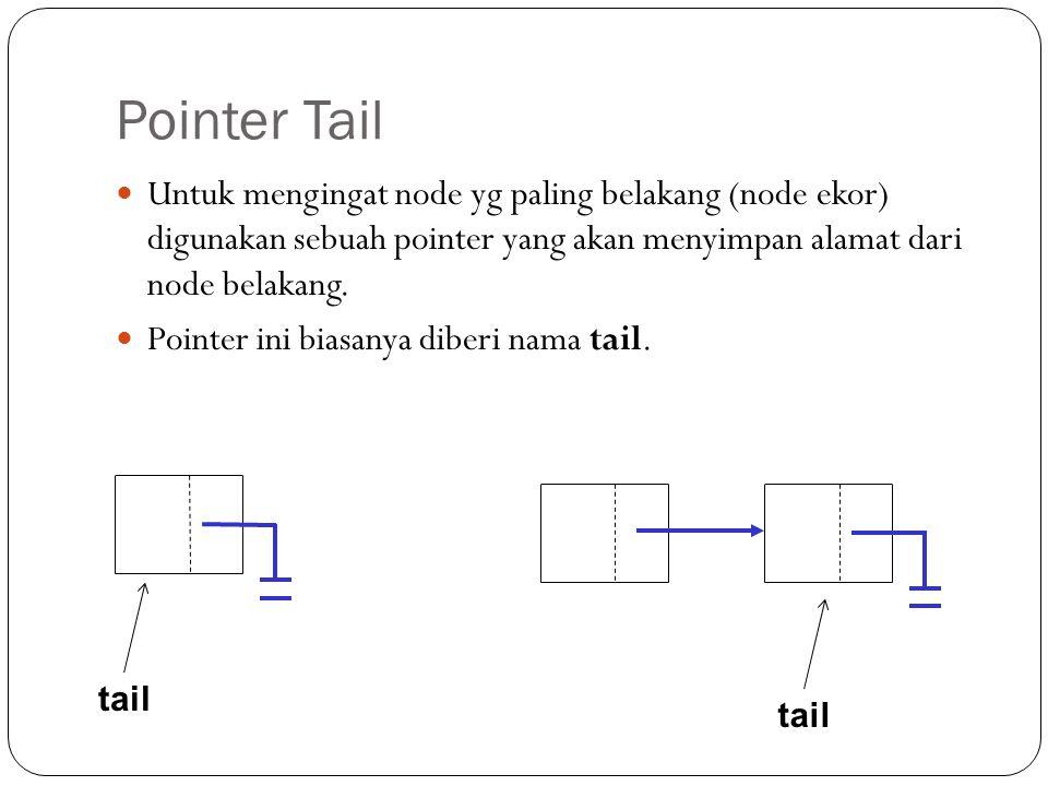 Pointer Head Untuk mengingat node yg paling depan (node kepala) digunakan sebuah pointer yang akan menyimpan alamat dari node depan. Pointer ini biasa