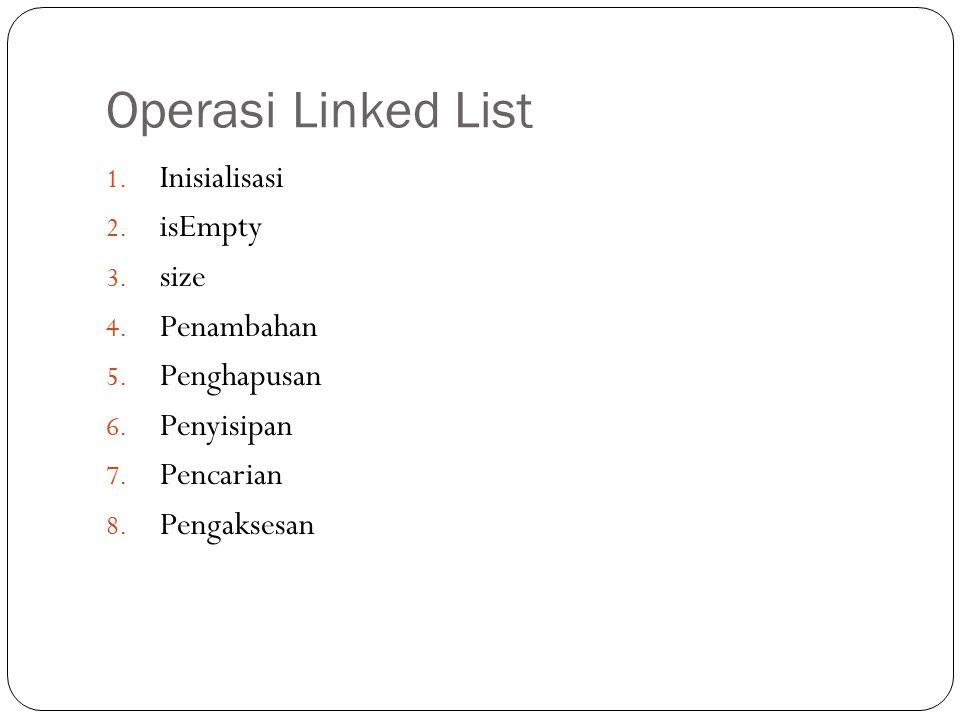 Contoh Linked list yang memiliki 4 node : A0A1A2A3 head tail