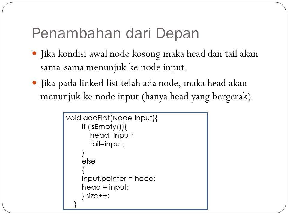 (4) Penambahan Dibedakan menjadi : 1. Penambahan dari depan 2. Penambahan dari belakang 3. Penambahan setelah node tertentu 4. Penambahan sebelum node