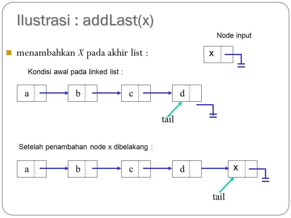 Penambahan dari Belakang Jika kondisi awal node kosong maka head dan tail akan sama-sama menunjuk ke node input. Jika pada linked list telah ada node,