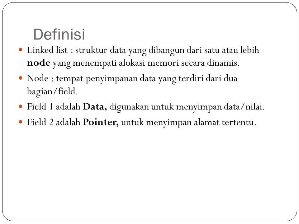 Topik Bentuk dasar linked list deklarasi class linked list Tambah node Hapus node Penyisipan node ADT Linked List