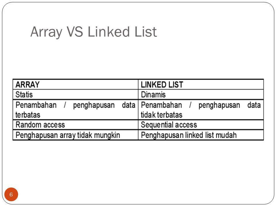 Linked List Jika linked list hanya berisi satu node maka pointernya akan menunjuk ke NULL. Jika linked list memiliki lebih dari satu node maka pointer