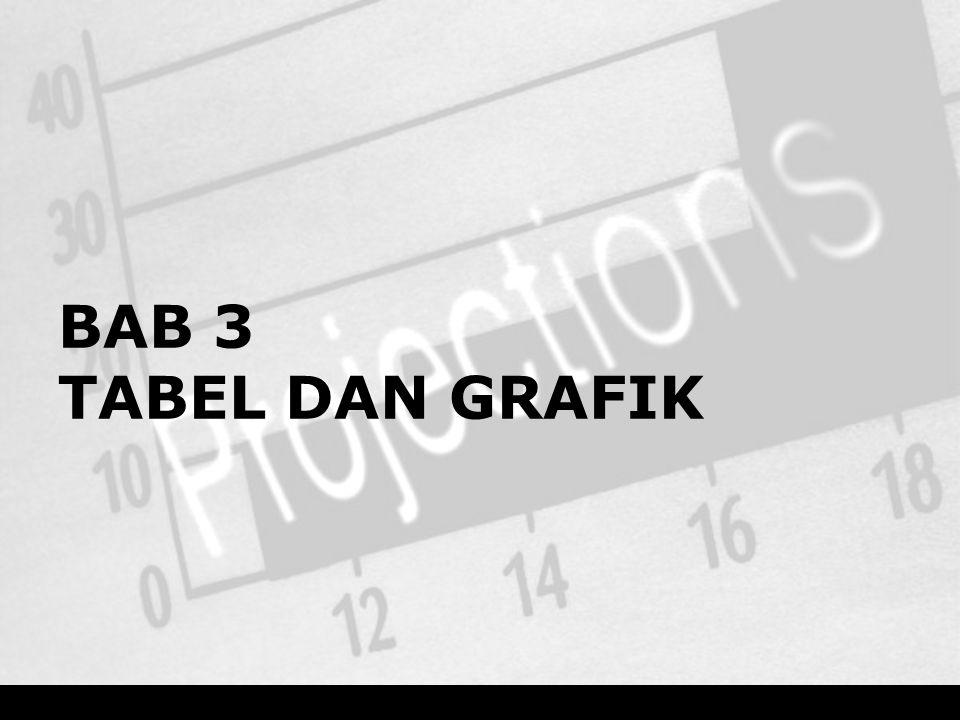 BAB 3 TABEL DAN GRAFIK