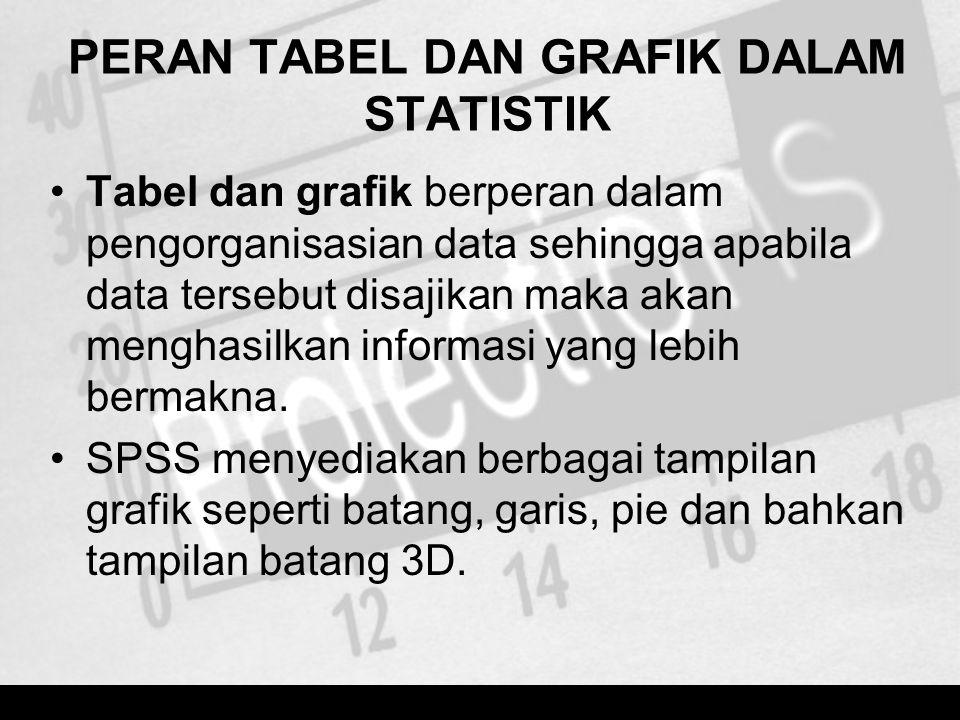PERAN TABEL DAN GRAFIK DALAM STATISTIK Tabel dan grafik berperan dalam pengorganisasian data sehingga apabila data tersebut disajikan maka akan mengha