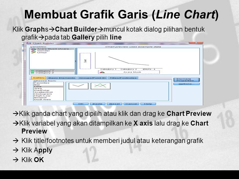 Membuat Grafik Garis (Line Chart) Klik Graphs  Chart Builder  muncul kotak dialog pilihan bentuk grafik  pada tab Gallery pilih line  Klik ganda c