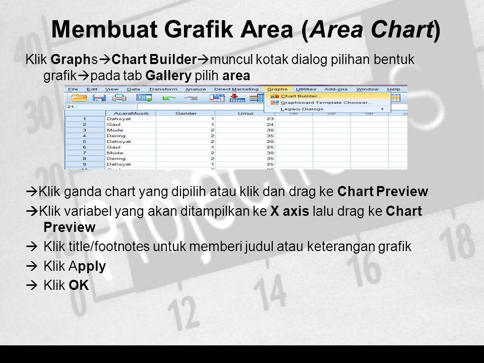 Membuat Grafik Scatter (Scatter Chart) Klik Graphs  Chart Builder  muncul kotak dialog pilihan bentuk grafik  pada tab Gallery pilih scatter/dot  Klik ganda chart yang dipilih atau klik dan drag ke Chart Preview  Klik variabel yang akan ditampilkan ke X axis lalu drag ke Chart Preview dan klik variabel sebagai Y axis lalu drag ke Chart Preview  Klik title/footnotes untuk memberi judul atau keterangan grafik  Klik Apply  Klik OK