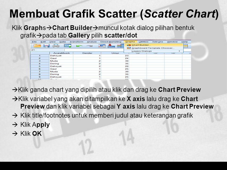 Membuat Grafik Scatter (Scatter Chart) Klik Graphs  Chart Builder  muncul kotak dialog pilihan bentuk grafik  pada tab Gallery pilih scatter/dot 