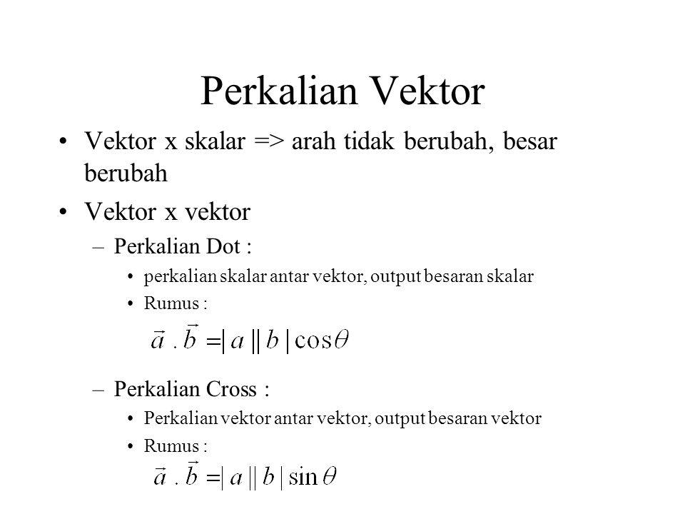 Perkalian Vektor Vektor x skalar => arah tidak berubah, besar berubah Vektor x vektor –Perkalian Dot : perkalian skalar antar vektor, output besaran s