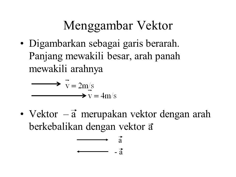 Menggambar Vektor Digambarkan sebagai garis berarah. Panjang mewakili besar, arah panah mewakili arahnya Vektor – a merupakan vektor dengan arah berke