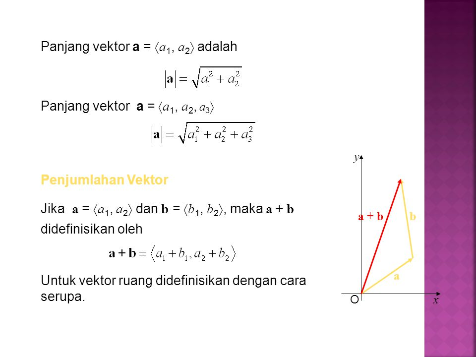 Panjang vektor a =  a 1, a 2  adalah Panjang vektor a =  a 1, a 2, a 3  Penjumlahan Vektor Jika a =  a 1, a 2  dan b =  b 1, b 2 , maka a + b
