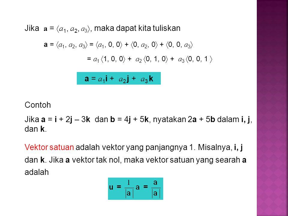 Jika a =  a 1, a 2, a 3 , maka dapat kita tuliskan a =  a 1, a 2, a 3  =  a 1, 0, 0  +  0, a 2, 0  +  0, 0, a 3  = a 1  1, 0, 0  + a 2  0