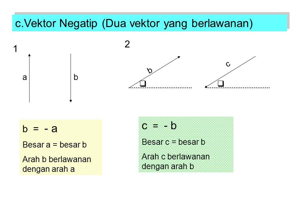 c.Vektor Negatip (Dua vektor yang berlawanan) ab b = - a Besar a = besar b Arah b berlawanan dengan arah a  b  c c = - b Besar c = besar b Arah c be