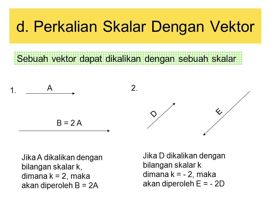 d. Perkalian Skalar Dengan Vektor 1. A Jika A dikalikan dengan bilangan skalar k, dimana k = 2, maka akan diperoleh B = 2A Sebuah vektor dapat dikalik