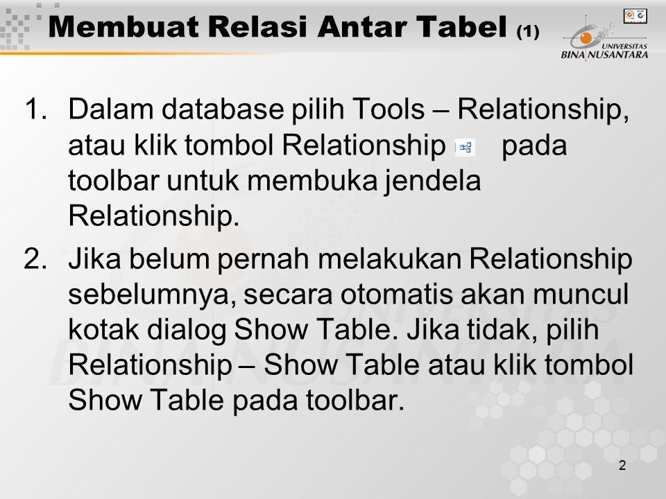 2 Membuat Relasi Antar Tabel (1) 1.Dalam database pilih Tools – Relationship, atau klik tombol Relationship pada toolbar untuk membuka jendela Relationship.