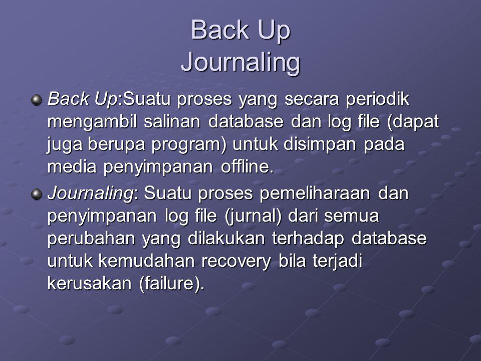 Back Up Journaling Back Up:Suatu proses yang secara periodik mengambil salinan database dan log file (dapat juga berupa program) untuk disimpan pada m