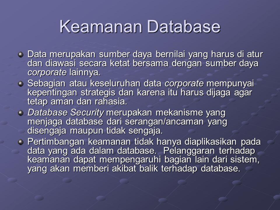 Keamanan database terkait dengan: Pencurian dan penipuan (theft and fraud) Kehilangan kerahasiaan (Loss of confidentiality) Kehilangan keleluasaan pribadi (Loss of privacy) Kehilangan integritas (Loss of integrity) Kehilangan ketersediaan (Loss of availability)
