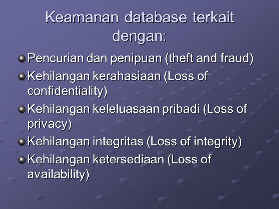 Keamanan database terkait dengan: Pencurian dan penipuan (theft and fraud) Kehilangan kerahasiaan (Loss of confidentiality) Kehilangan keleluasaan pri