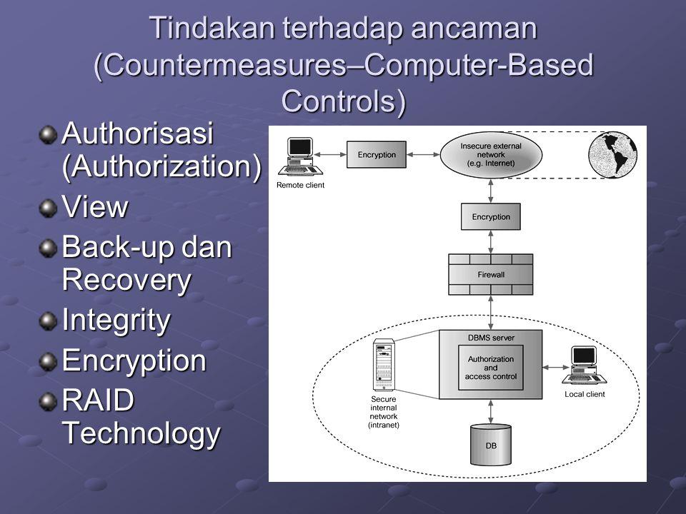 Authorization (Otorisasi) Authentication (Pembuktian keaslian) Otorisasi : Pemberian hak atau wewenang, yang menyebabkan subjek memiliki legitimasi untuk mengakses system atau objek-objek dalam system.